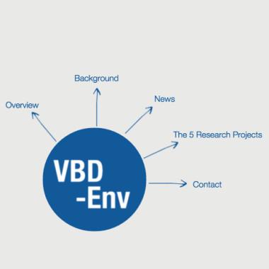 VBD-Env-image