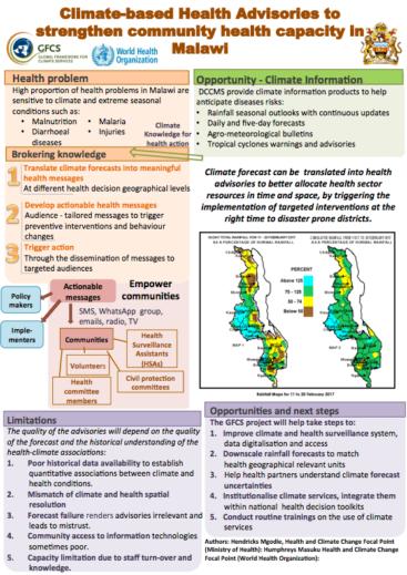 Hendricks_Climate-based Health Advisories to Strengthen Community Health Capacity in Malawi
